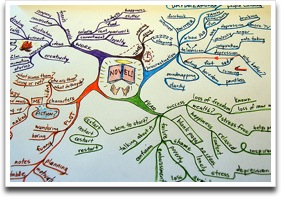 mind-mapping-notizen_bild.jpg
