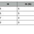 deskriptive-Statistik-tabelle2.jpg
