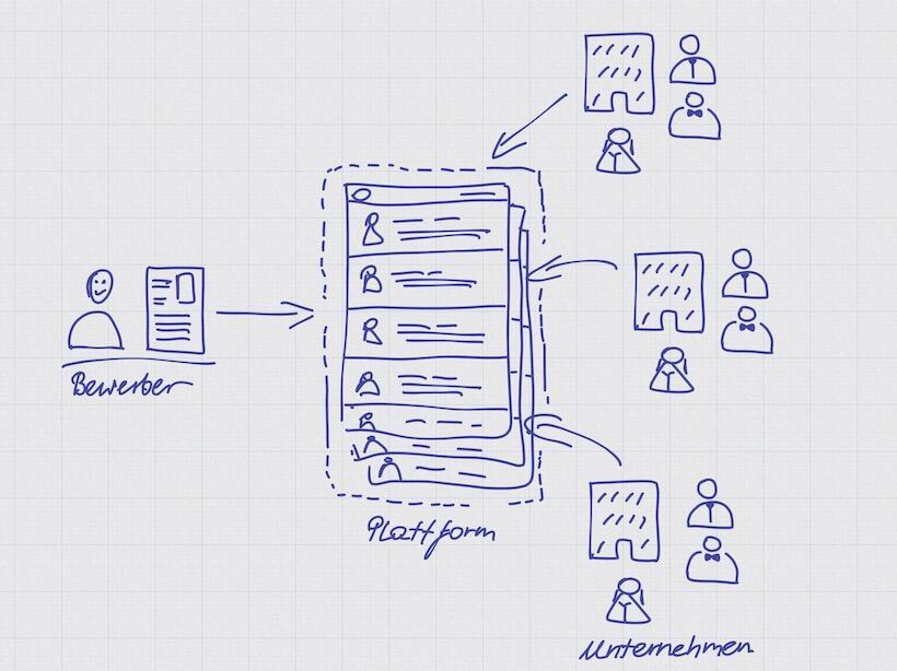IT-Job-mit-Active-Sourcing-Plattformen-finden.JPG